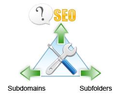 Subdomains or Subfolders